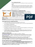 DEFINICION E IMPORTANCIA DE LA COMUNICACIÓN ORAL