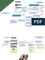 Taller unidad  2 rama legislativa
