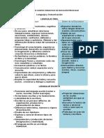 ENFOQUES DE CAMPOS FORMATIVOS DE EDUCACIÓN PREESCOLAR