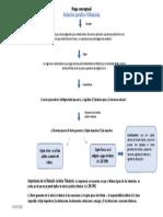 relacion juridico tributaria.pptx