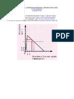 3ème CORRECTION Lecture graphique Fonctions généralités