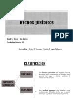 Hechos Jurídicos y Actos Juridicos.pdf