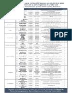 lista-de-lugares-para-retiro-de-apoyo-economico-para-alimentacion-en-la-emergencia (1).pdf