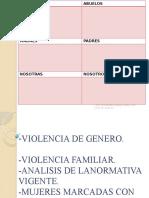 VIOLENCIA DE GENERO- CHARLA DEBATE