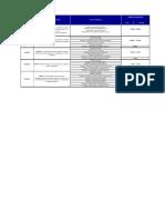 cronograma Ingles.pdf