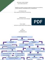 Mapa conceptual entrevista de seleccion