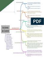 Diagrama Acciones de Control