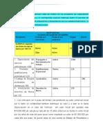 Como-Analista-Financiero-esta-de-relator-en-un-3414930.docx