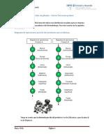 Ejercicio de distribución en planta