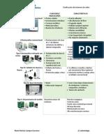 clasificacion ionomeros