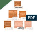 pre estructura covid 19PDF