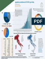Italia_Infografica_25marzo ENG