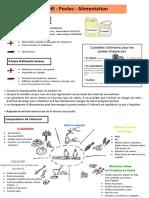 _Poules_-_Alimentation.pdf