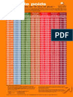 Table-poids.pdf
