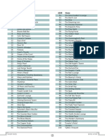 d100 - Tavern Names