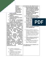 COMPARACION MONTI LEY FEDERAL DEL TRABAJO y LEY ESTATAL DEL SEGURO SOCIAL