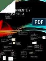 Corriente y Resistencia Mapa conceptual