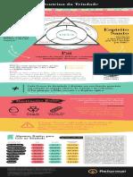 Infográfico-Trindade-Reformai