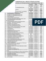 Tabela de Preços sintética 02 2019 E 2