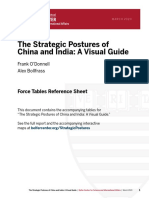 China India Postures - Tables