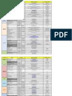 Copia de Maestro de Proveedores (Autoguardado).xlsx