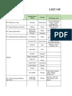 List Of Supplie or Vendor