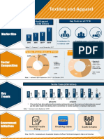 Textile-and-Apparel-Infographic-December-2019.pdf