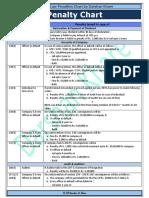 Penalites-Chart-by-Darshan-Khare-1.pdf-1