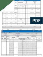 15 - PFD -FMEA- CP