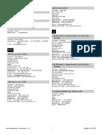 GLOBAL VENDOR LIST -KARAN .pdf
