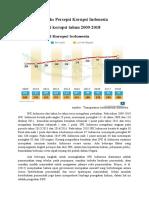 3. Indeks Persepsi Korupsi Indonesia