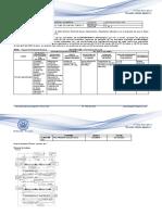 Informe Informática Tercero de Bachillerato 23 al 27 de abril 2020
