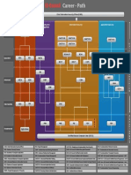 EC-Council-Career-Path-2015.pdf