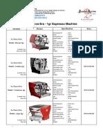 4937_Uno Koffie Espresso Machine + Grinder Pricelist