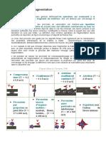 Généralités sur la fragmentation.docx