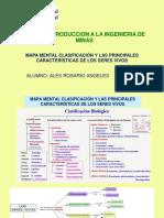 MAPA MENTAL CLASIFICACIÓN Y LAS PRINCIPALES CARACTERÍSTICAS DE LOS SERES VIVOS.pdf