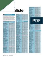 Audio - Bestenliste.pdf