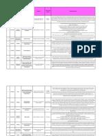 KIPP NYC Professional Development Day Schedule