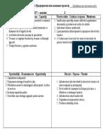 Anexa 2 la lecţie practică 1,,,_Analiza SWOT_formular