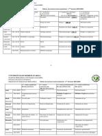 2018_S1_امتحانات_قسم_إنتاج_المحروقات.pdf