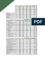 analisis financieron semana 1