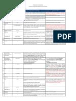 Observaciones_y_comentarios_GD.pdf