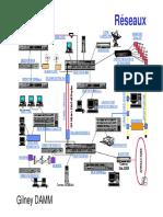 Reseau_Damm.pdf