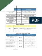 SALARIOS Y PRESTACIONES 2020 SIST.docx