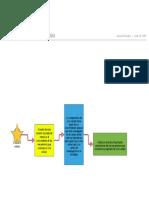 cuarto articulo metodologia