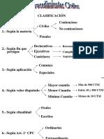 Juicio Ordinario alumnos.pdf