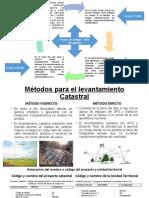 diapositiva para exponer catastro rural.pptx