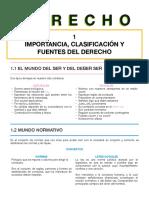 DERECHO PRIMER PARCIAL.pdf.pdf.pdf