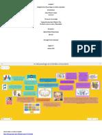 actividad 7 infografia rol del psicólogo en el ámbito comunitario