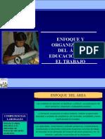 11866242-Educacion-Para-El-Trabajo.ppt